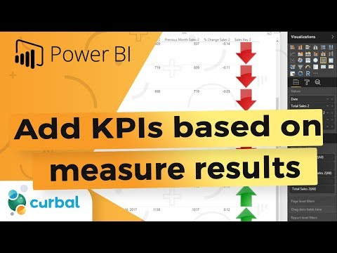 Add KPI symbols in Power BI based on formula results