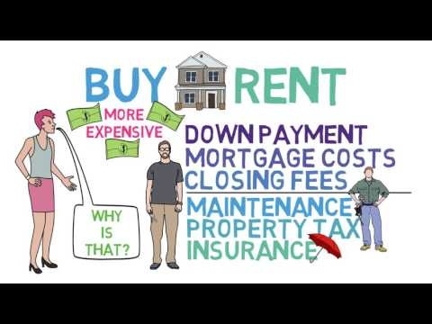 Buy or Rent a House? (Home Buying 1/6)