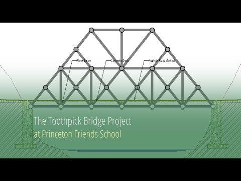 The Toothpick Bridge Project