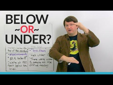 English Prepositions: BELOW & UNDER
