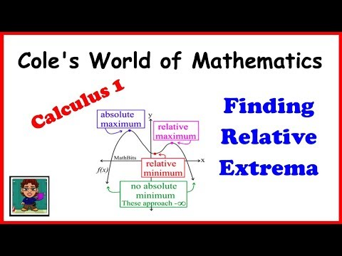 Finding Relative Extrema ❖ Calculus
