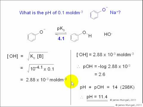 7a. pKa and pKb of conjugate acids and bases