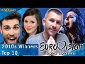 Eurovision Winners My Top 10 With Reaction 2010 2019