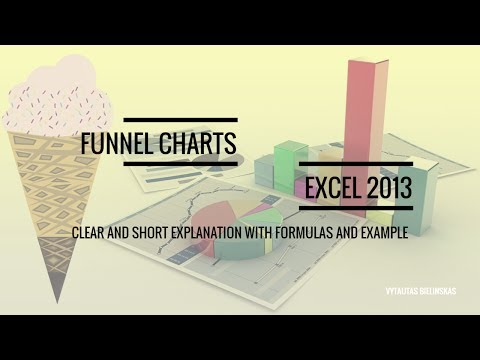 How to create a Funnel chart in MS Excel Step by Step