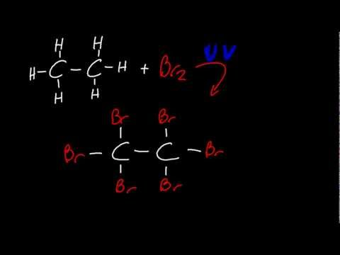 10.2 Describe with equations the reactions of methane/ethane with chlorine/bromine [SL IB Chemistry]