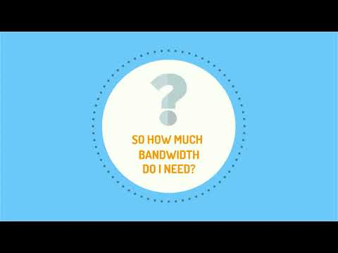How much bandwith do I need for VoIP calls?