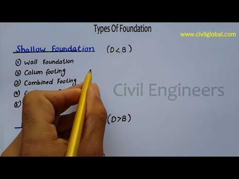 Types of Foundation in building construction in detail.