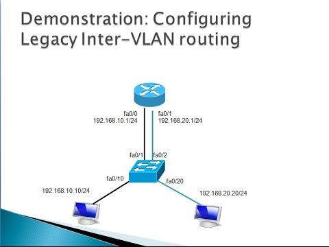 5.1 Legacy Inter-VLAN Routing - CCNA 2, Chapter 5: Inter-VLAN Routing - Part 1