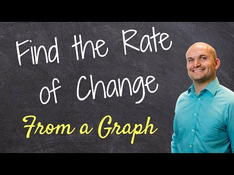 How to determine the rate of change using a graph