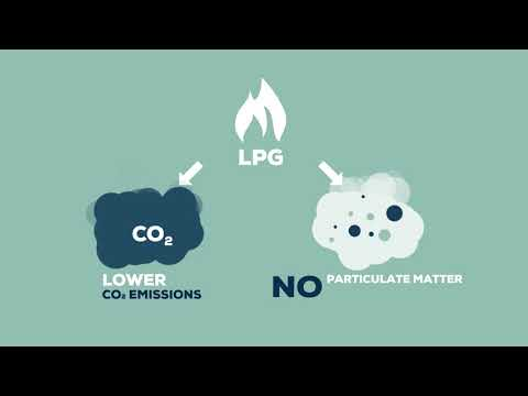 The Benefits of LPG at a Glance - Climate