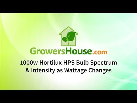 1000W Hortilux HPS Bulb Spectrum & Intensity as Wattage Changes
