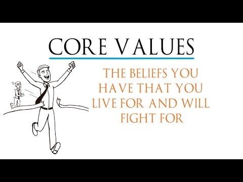 Developing Core Values