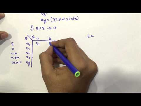 Deterministic Finite Automata ( DFA )  with (Type 2: Strings starting with)Examples