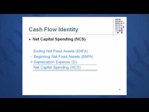 Session 02: Objective 4 - The Cash Flow Identity