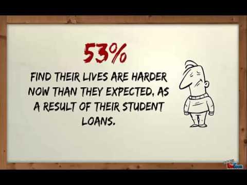 Negative Impact of Student Debt