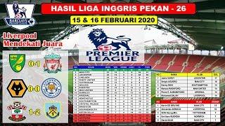 Hasil Lengkap Liga Inggris Tadi Malam ~ Hasil Norwich VS Liverpool English Premier League 2019/2020