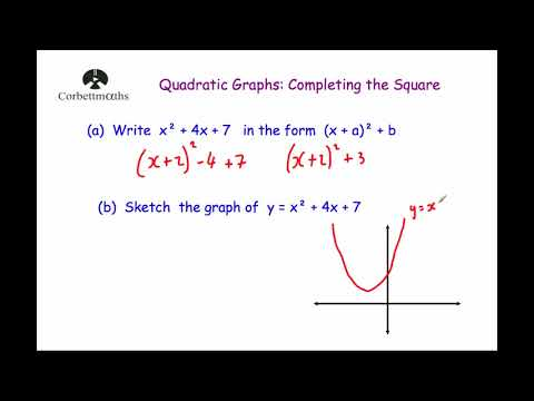 Finding Turning Points using Completing the Square