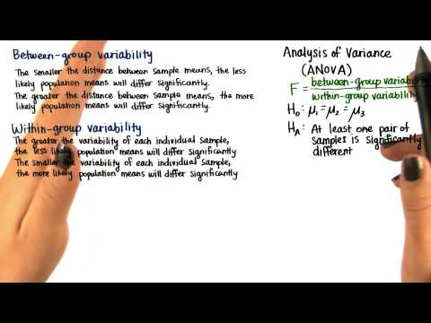 F-Ratio - Intro to Inferential Statistics