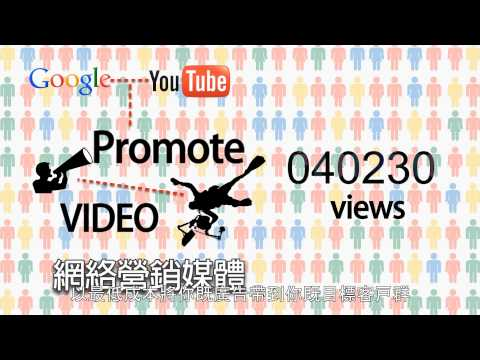 Smart Online Marketing Plan