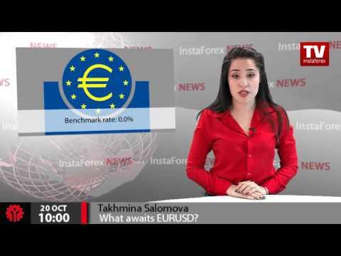 What awaits EUR/USD?