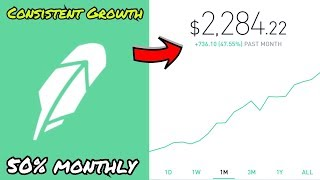 How I Made $485 Profit In 1 Day Trading | Ricky Gutierrez
