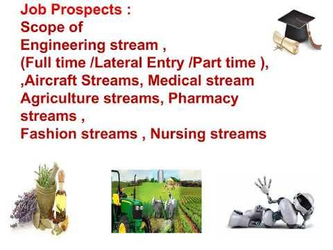 Scope of Animal Husbandry ,Bvsc, Fisheries Science , MBBS, Pharmaceutical Engineering , Pharmacy