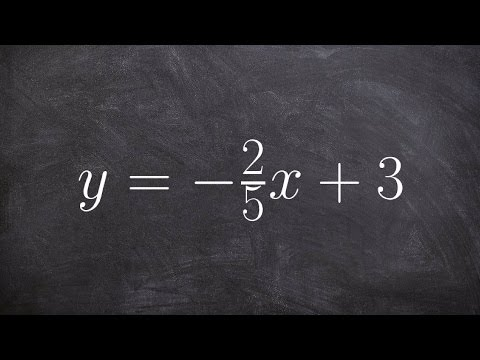 Graph a linear equation in slope intercept form