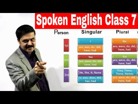 Spoken English Class 7|How to use Verb & Pronoun while speaking English| English by Vinit Kapoor