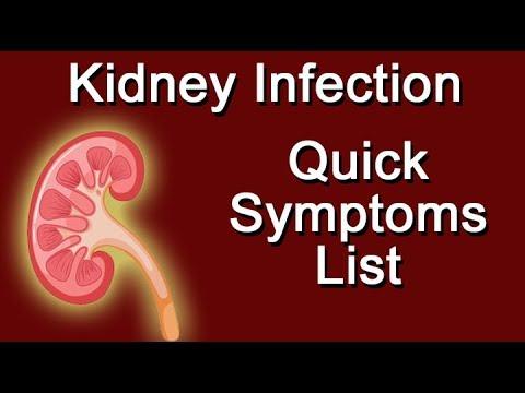 Kidney Infection - Quick Symptoms List