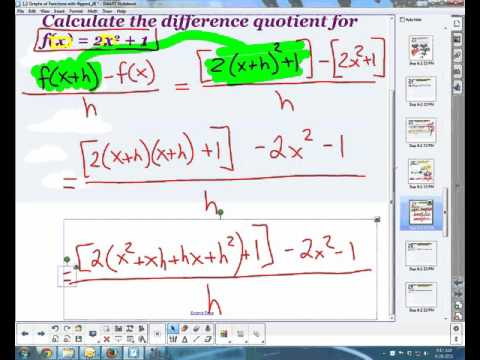 Calculating the Difference Quotient of a Function
