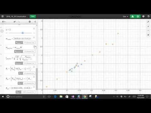 Linearization Simulation Desmos