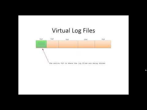 Transaction Log Architecture