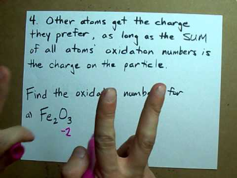 How to Figure out Oxidation Numbers