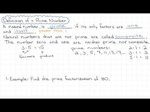 Factor a number as a product of prime factors