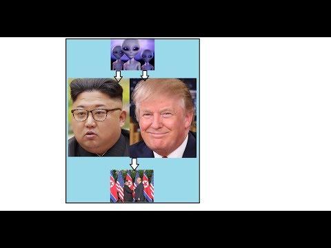Alliens realized 'Trump-Kim Jong' Summit