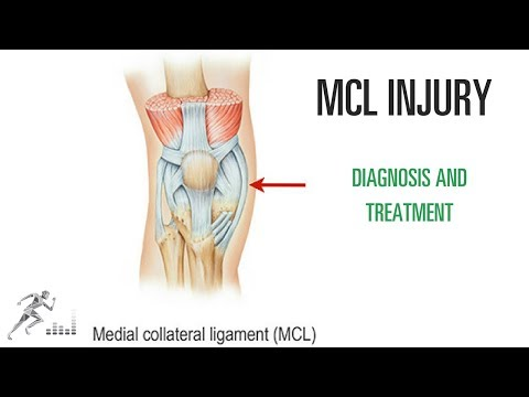 MCL tear of the knee: Injury, diagnosis, treatment