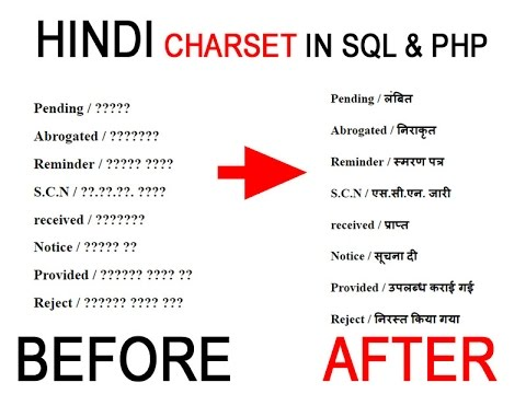 How to Display Hindi Charset in MYSQL & PHP or HTML