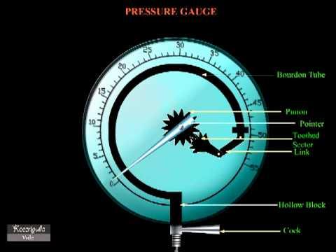Pressure Gauge Animation