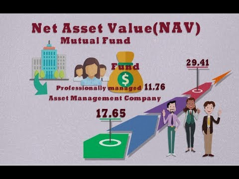 How is Net Asset Value (NAV) of Mutual Fund calculated?