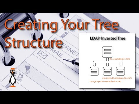 openLDAP: Creating the upper layers of the tree