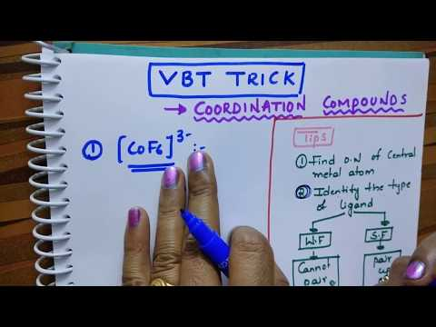 Trick for the VBT/Valence bond theory/coordination compounds.