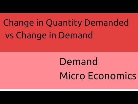 Change in Quantity demanded & Change in demand | Demand Micro Economics | CA CPT | CS & CMA
