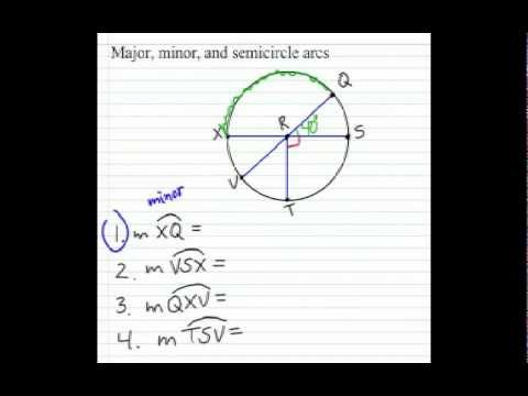 How to Find the Arc Measure of a Circle