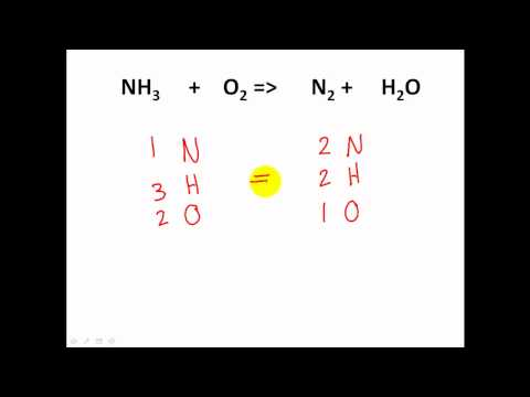 Balancing Chemical Reactions 2 - EASY