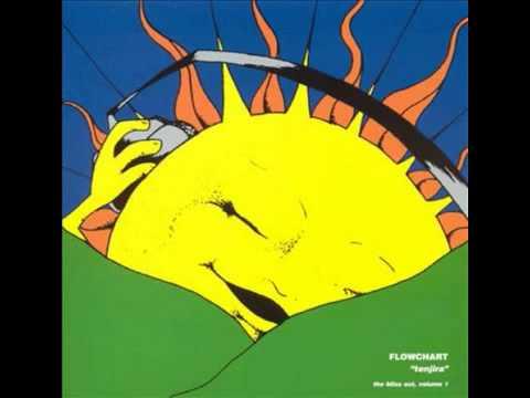 Flowchart - Nationwide Sleep Disorder