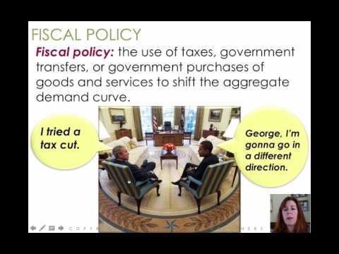 Fiscal Policy Part 1
