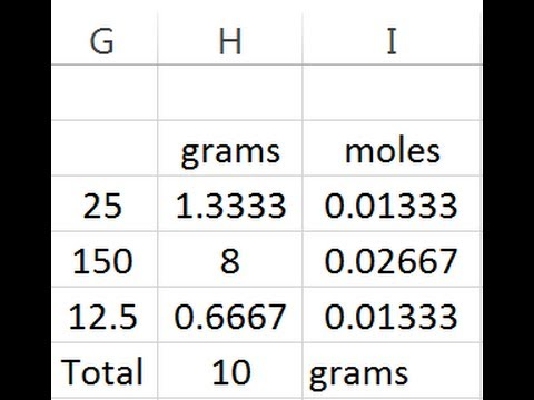 Moles, ratios, and solutions for Dummies