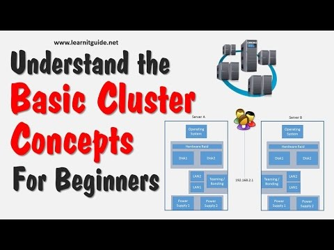 Understand the Basic Cluster Concepts   Cluster Tutorials for Beginners