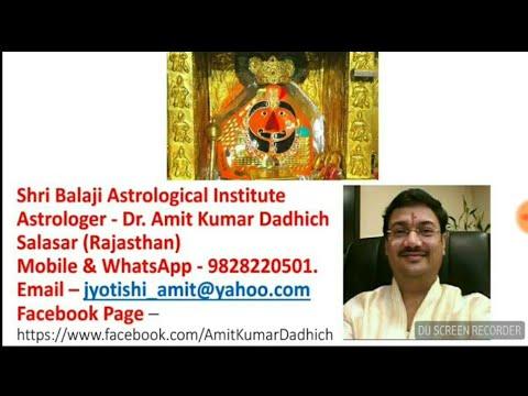 Part-1 Prashna Kundli प्रश्न कुंडली Horary Astrology प्रश्नशास्त्र
