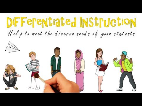 Differentiated Instruction: Why, How, and Examples